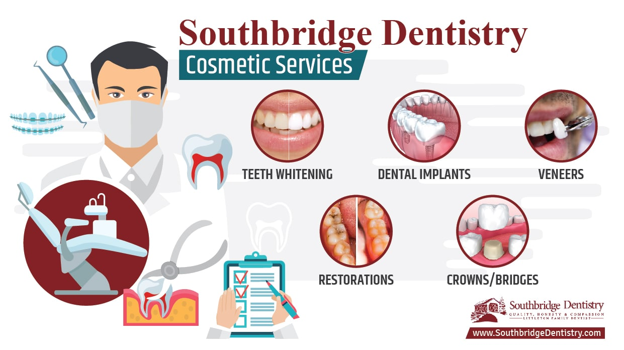 Cherry Creek Family Dentistry Cosmetic Dental Services Infographic